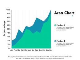 Area Chart Investment Ppt Slides Graphics Tutorials