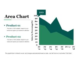 Area Chart Powerpoint Graphics
