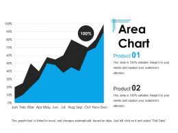 Area Chart Powerpoint Graphics Template 1