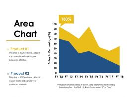 Area Chart Powerpoint Ideas
