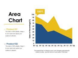 area_chart_powerpoint_ideas_Slide01
