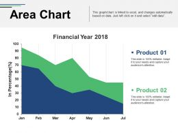 Area Chart Powerpoint Images