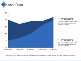 Area Chart Powerpoint Presentation Examples