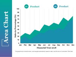 Area Chart Powerpoint Slide Design Templates