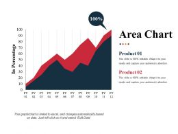 Area Chart Powerpoint Slide Designs