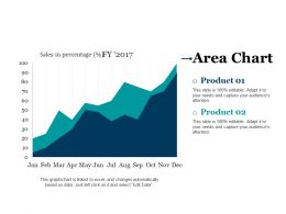 Area Chart Powerpoint Slide Graphics
