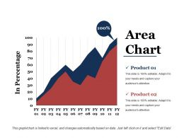 Area Chart Powerpoint Slide Images