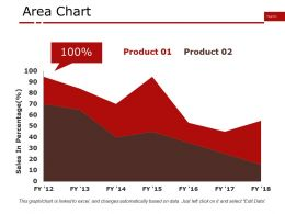 Area Chart Powerpoint Slide Presentation Examples