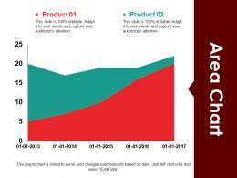 Area Chart Powerpoint Slide Presentation Sample