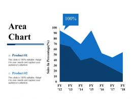 Area Chart Ppt Background Graphics