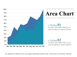 Area Chart Ppt Background Images