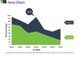 Area Chart Ppt Design