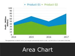Area Chart Ppt Examples Slides Template 1