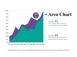 Area Chart Ppt File Infographics