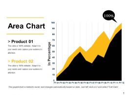 Area Chart Ppt Files