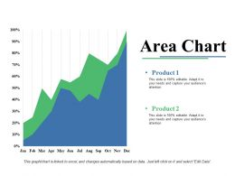 Area Chart Ppt Gallery Backgrounds