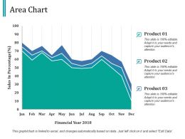 Area Chart Ppt Infographic Template Design Inspiration