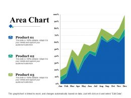 Area Chart Ppt Infographics Design Inspiration