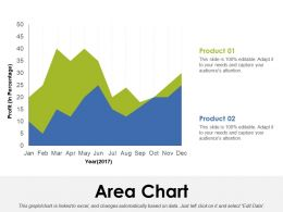 Area Chart Ppt Infographics Vector