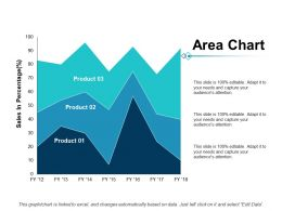 Area Chart Ppt Inspiration Professional