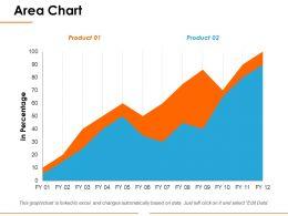 Area Chart Ppt Microsoft