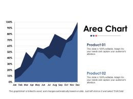 Area Chart Ppt Model Clipart