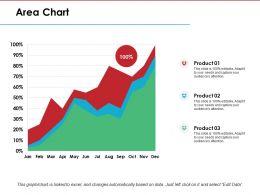 Area Chart Ppt Model Ideas