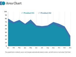 area_chart_ppt_outline_inspiration_Slide01