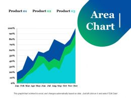 Area Chart Ppt Pictures Graphics
