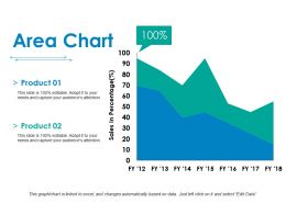 Area Chart Ppt Portfolio