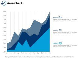 Area Chart Ppt Portfolio Examples