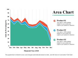 Area Chart Ppt Powerpoint Presentation Diagram Images