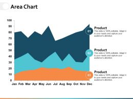 Area Chart Ppt Powerpoint Presentation Diagram Ppt
