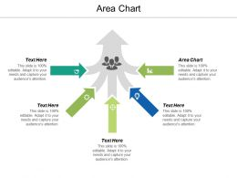 Area Chart Ppt Powerpoint Presentation File Backgrounds Cpb