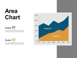Area Chart Ppt Powerpoint Presentation Model Rules