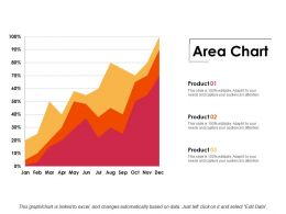 Area Chart Ppt Professional Tips