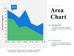 Area Chart Ppt Samples