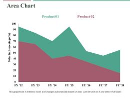 Area Chart Ppt Slides Clipart Images
