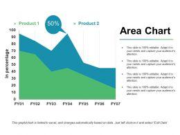 Area Chart Ppt Slides Smartart