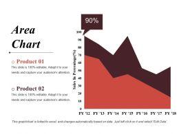Area Chart Ppt Slides Vector