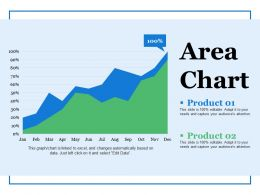 Area Chart Ppt Summary Backgrounds