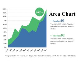 Area Chart Ppt Summary Guide