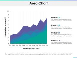 Area Chart Ppt Summary Tips