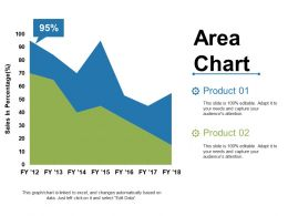 Area Chart Ppt Visual Aids Infographic Template