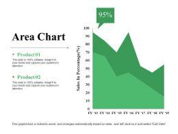 Area Chart Presentation Slides