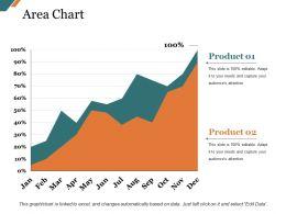 Area Chart Presentation Visuals