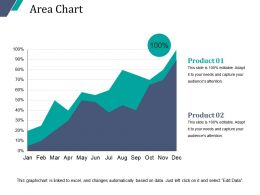 Area Chart Sample Of Ppt