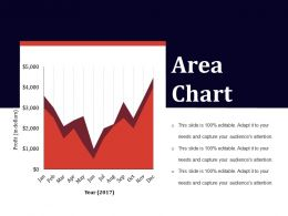 Area Chart Sample Of Ppt Template 2