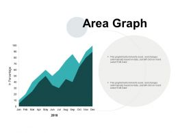 Area Graph Marketing Ppt Powerpoint Presentation Pictures File Formats