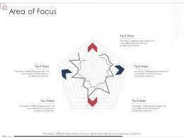 Area Of Focus Enterprise Scheme Administrative Synopsis Ppt File Ideas